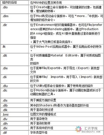 3dmax插件安装方法介绍